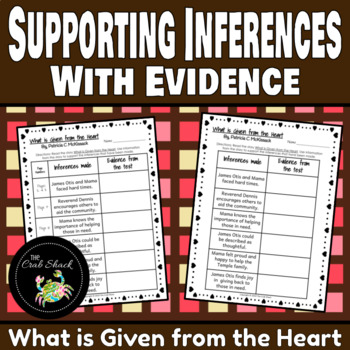 Supporting Inferences with Evidence - What is Given from the Heart