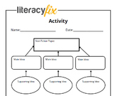 Supporting Your Main Idea - Graphic Organizer & Assessment Tool