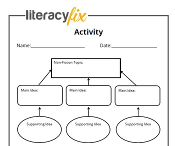 narrative assessment in early childhood education