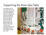 Supporting the Main Idea Table (hands on activity)