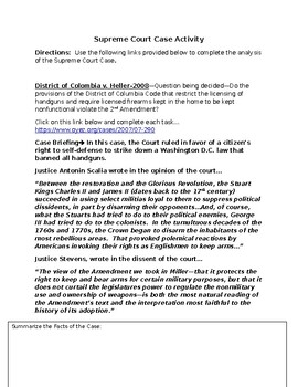 Supreme Court Case Activity--2nd Amendment-Dist. of Col. v. Heller-2008