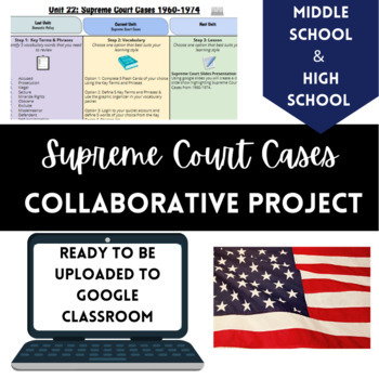 Supreme Court Case Collaborative Project