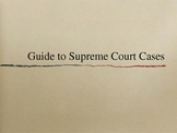 Supreme Court Case Dissected