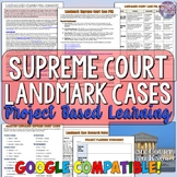 Supreme Court Case Project Based Learning