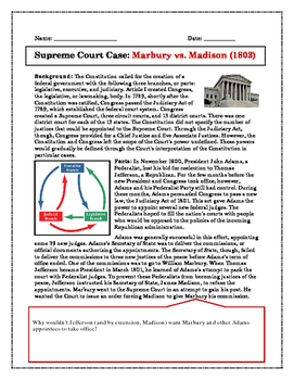 United States Supreme Court Case Studies (4 Pack)