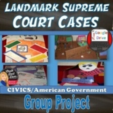 Supreme Court Cases Group Project |Print & Digital | Civic