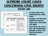 Supreme Court Cases Dealing with Civil Rights Study Aid