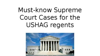 Supreme Court Cases for USHAG Regents