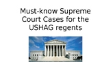 Supreme Court Cases for USHAG Regents