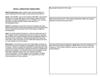 Supreme Court Cases of the Civil Rights Movement Graphic Organizer