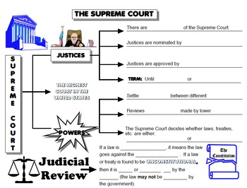 Supreme Court (Graphic Organizer)