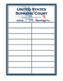 Supreme Court Justices Graphic Organizer