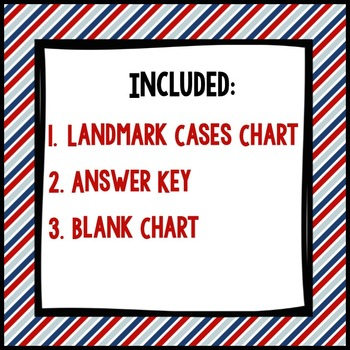 Supreme Court Landmark Cases Chart