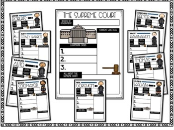Supreme Court Report and Informational Writing Google Classroom Activity