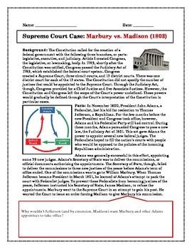 Supreme Court case Study: Marbury v. Madison