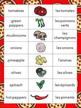 Sur ma pizza - Speaking/vocabulary games for Core French or French Immersion