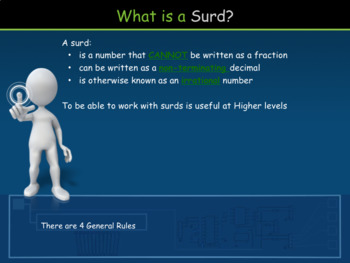 Surds animated PowerPoint