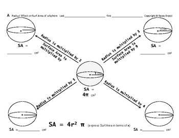 Surface Area 02: Calculating S.A. + Radius' Effect on Surface Area of Spheres