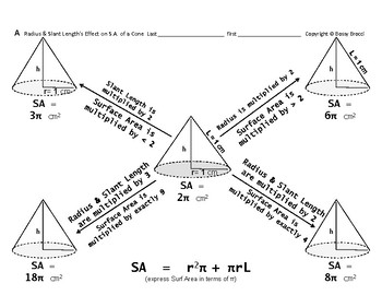 Surface Area 04: Calc SA + Radius & Slant Length's Effect on Surf Area of Cones