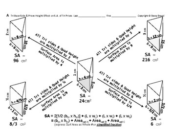 Surface Area 08: Calculate S.A. Tringular Prisms & Base, Height's Effect + QUIZ