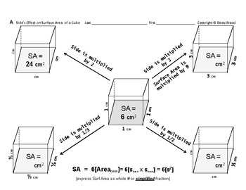 Surface Area 12: Calculate Surface Area of Cubes & Side's Effect on S.A. + QUIZ