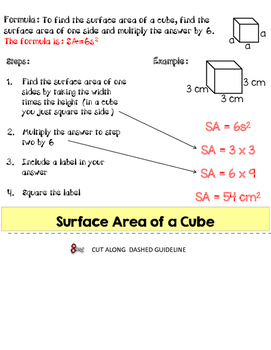Surface Area Flipbook-A Surface Area Resource for Teachers, Students and Parents