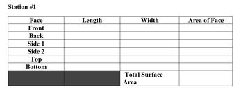 Surface Area Activity