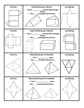 Surface Area Foldable for Prisms and Pyramids