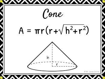 Surface Area Formulas: DIY Math Anchor Chart CLIPCHART