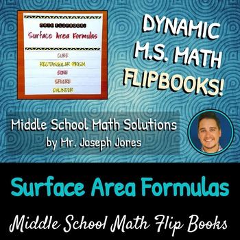 Surface Area Formulas Flip Book