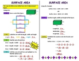 Surface Area Interactive Notebook Page