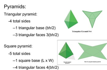Surface Area- Prisms, cylinders, and pyramids