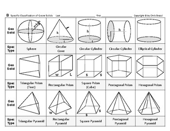 Surface Area & Volume 01: Classifying Geometric Solids