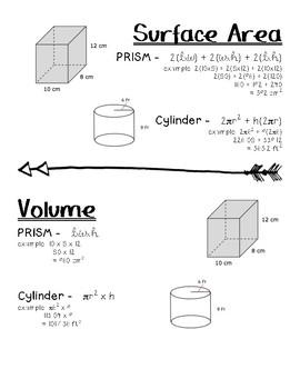 Surface Area & Volume