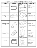 Surface Area & Volume Graphic Organizer