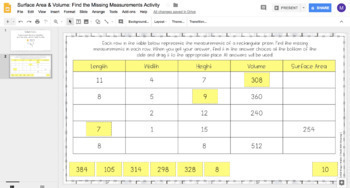 Surface Area & Volume Missing Measurements DIGITAL Activity for Google Drive™