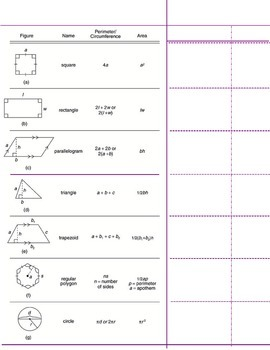 Surface Area & Volume Reference Sheet (Student-Centered)
