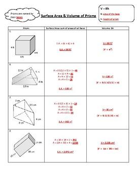 Surface Area & Volume of Rectangular & Triangular Prisms Worksheet