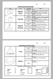 Surface Area and Volume Formulas - Geometry One Sheet Resource