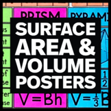 Surface Area and Volume Posters - Math Classroom Decor
