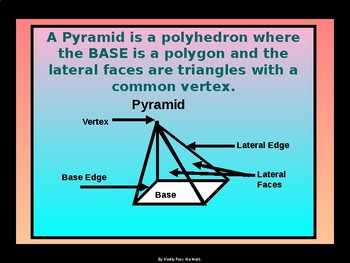 Geometry Power point:  Surface Area of Pyramids and Cones with GUIDED NOTES