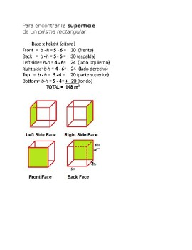Surface Area of Rectangular Prism notes