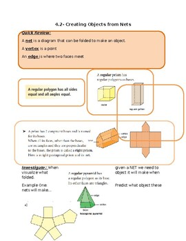 Surface Area of Rectangular Prisms (NETS) Lesson Plan