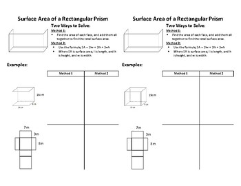 Surface Area of a Rectangular Prism Notes
