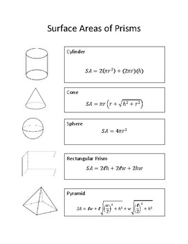 Surface Areas of Prisms Formula Sheet