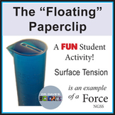 Surface Tension Force