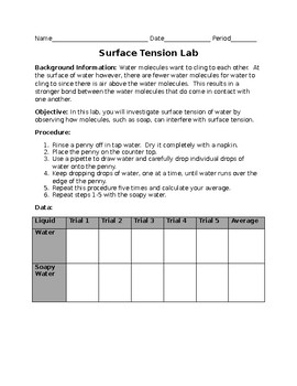 Surface Tension Lab