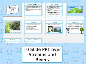 Surface Water PowerPoint and Activity Bundle
