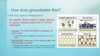 Surface Water and Ground Water (Powerpoint, Intro Activity & Debate)