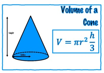Surface area and volume of a sphere poster